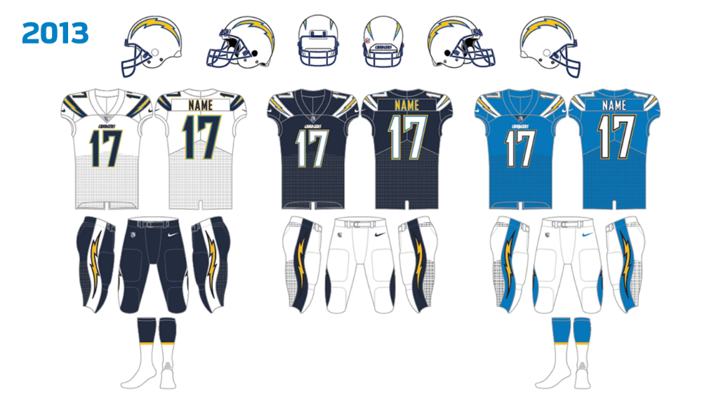 Los Angeles Chargers New Uniforms Uniswag In 2020 Los Angeles Chargers Los Angeles Rams Uniforms Chargers