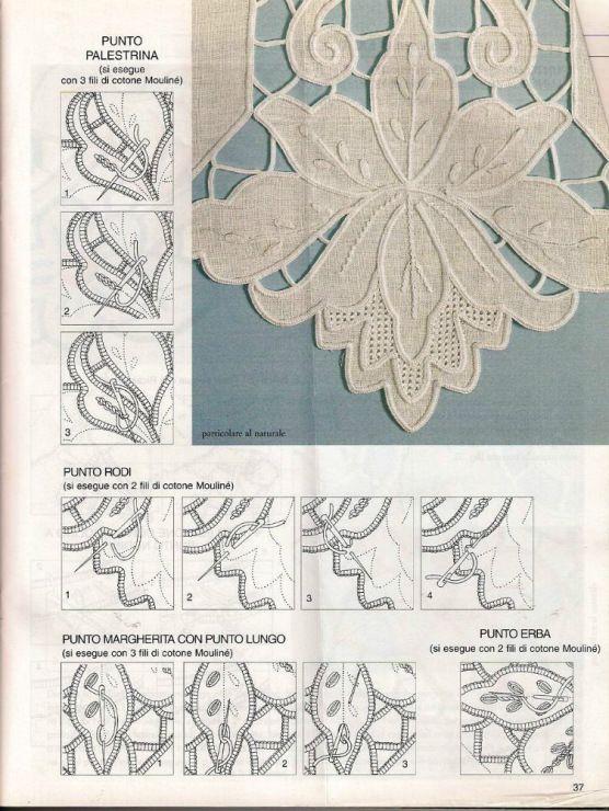 Схемы ришелье занавески