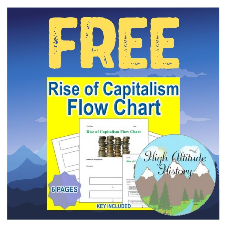 Rise of Capitalism Flow Chart (World History) | History ...