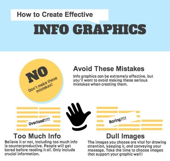 How to Create Effective Info Graphics! | EmpoweriaEmpoweria