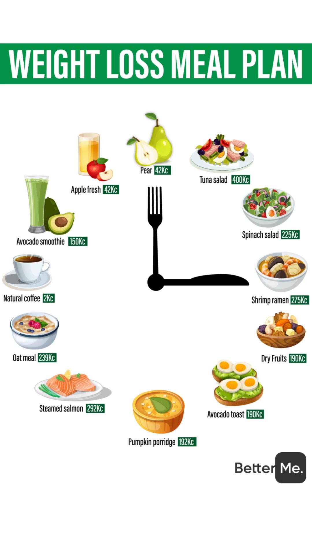 Photo of Gewichtsverlust Mahlzeit Plan