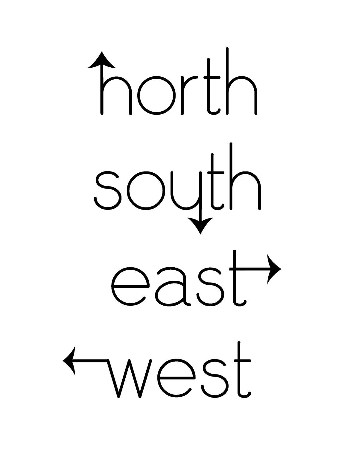 north south east west arrows directions map compass print