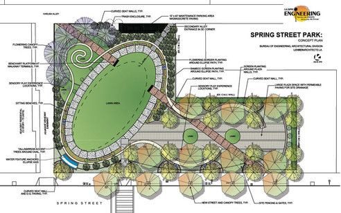 Parking lot design google search sikka landscape for Lot plan search