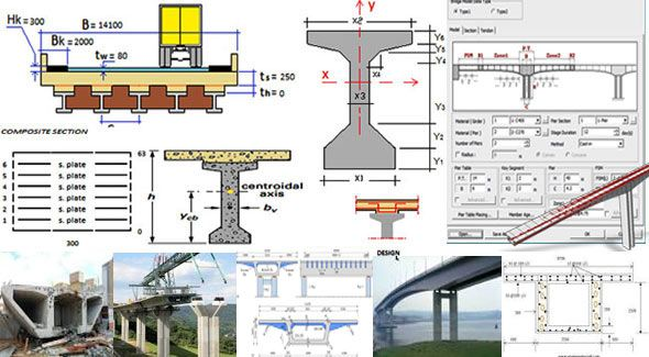 Composite Box Girder With Corrugated Steel Webs And Trusses The Newest Form Of Bridge Structure Bridge Structure Bridge Construction Construction Process