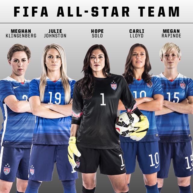 Five Uswnt Players Named To 2015 Fifa Women S World Cup All Star Squad Meghan Klingenberg Julie Johnsto Usa Soccer Women Us Women S National Soccer Team Fifa