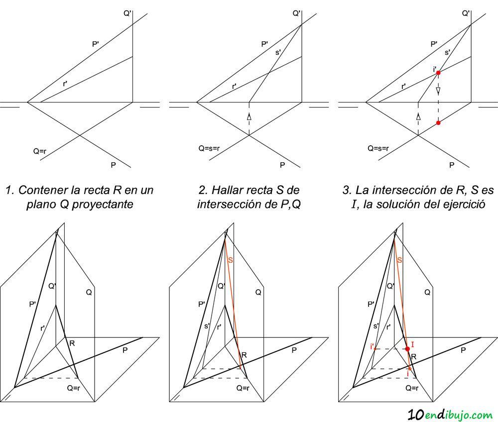 Interseccion De Rectas Con Planos En Sistema Diedrico El Metodo En 3 Pasos Tecnicas De Dibujo Geometria Descriptiva Planos