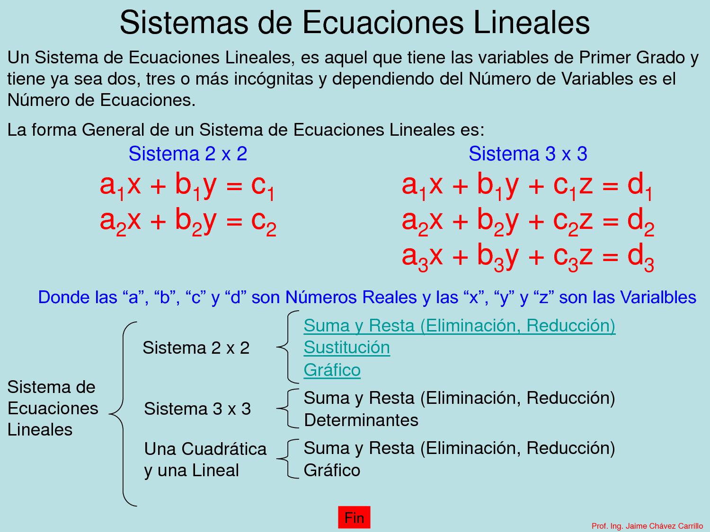 Concepto De Sistemas De Ecuaciones En El Cual Vemos Un Sistema De Dos Ecuaciones Con Dos Incognitas Y Otro Sistema De Tres Ecuaciones Con Tres Incognitas En Math