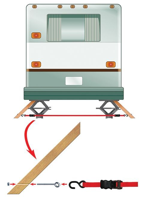 Wobble Stopper Camping Trailer