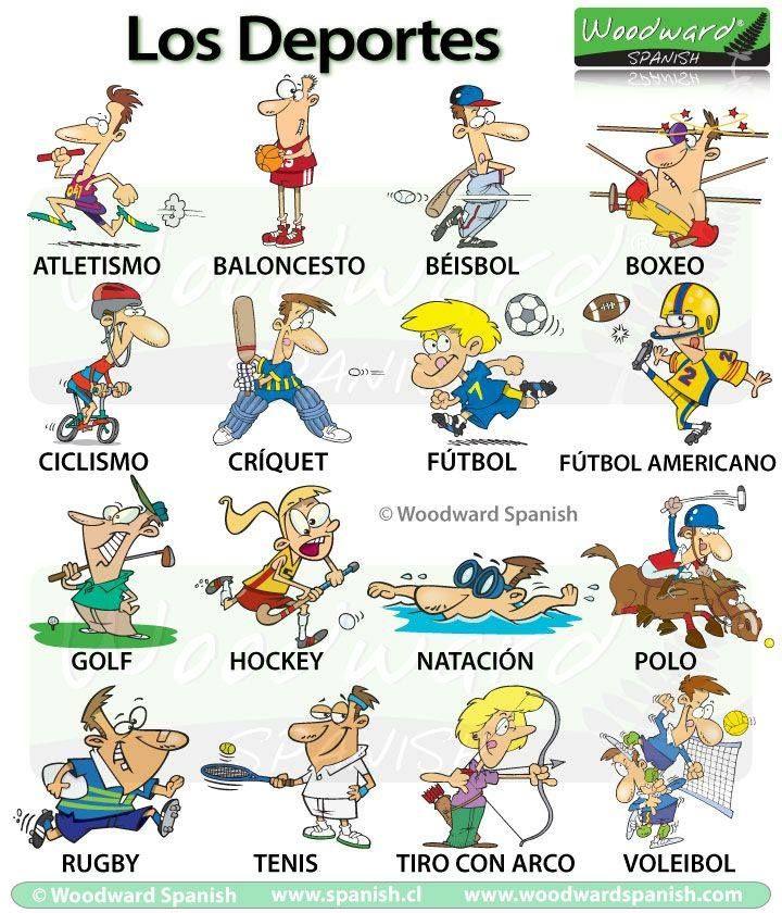 Recurso Para Trabajar Los Distintos Tipos De Deportes En El Aula De Infantil Vocabulario Espanol Espanol Recursos De Espanol