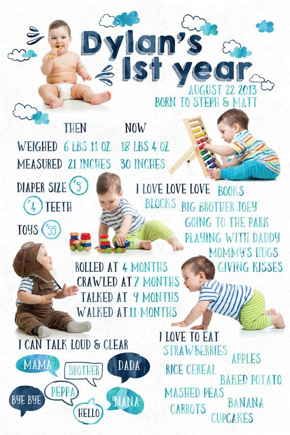 First Birthday Party Ideas First Birthday Ideas Poster Party Sign Photo Prop Diy Printa First Birthday Posters Baby Photo Books Baby Boy 1st Birthday Party