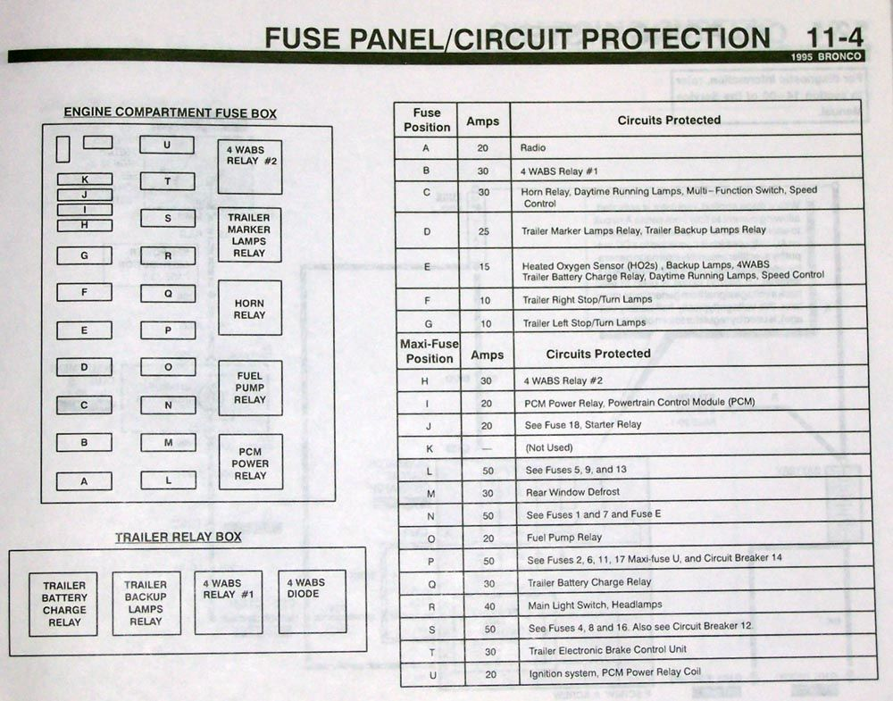 Pin By O Uuo O Uu On سلام Fuse Box Ford Expedition Ford F350