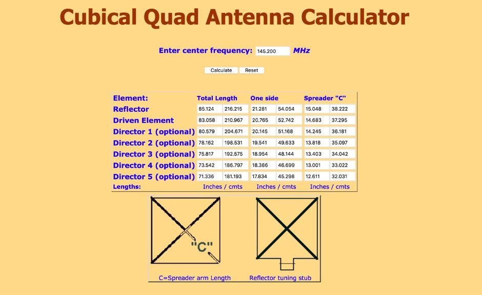 Easy Quad Calculator Enter Center Frequency To Get A Quad Antenna Size This Resource Is Listed Under Antennas Antenna Calculators Antenna Quad Antennas