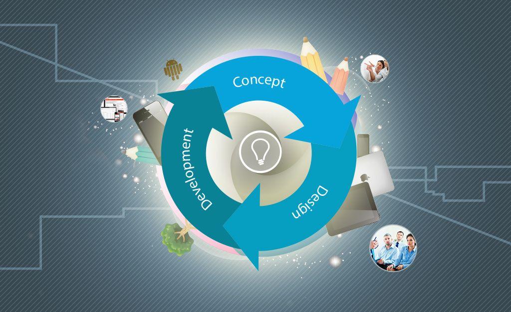 UX Strategy for Agile Ux design, Design, Seo services