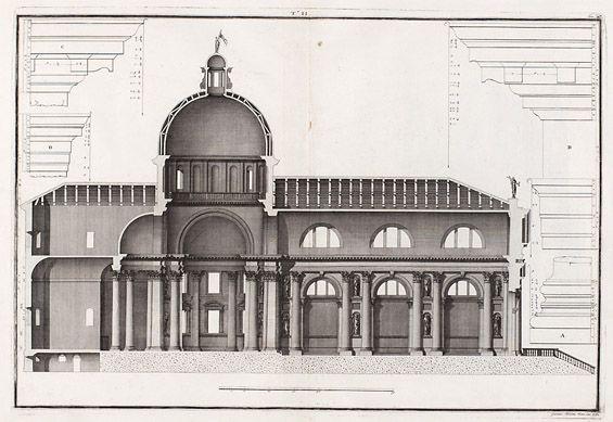 Chiesa del Santissimo Redentore - architect Andrea Palladio, Venice