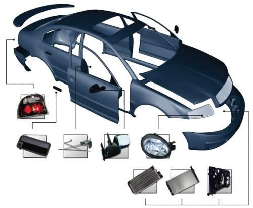 Are there any website for purchasing auto parts online?   Website