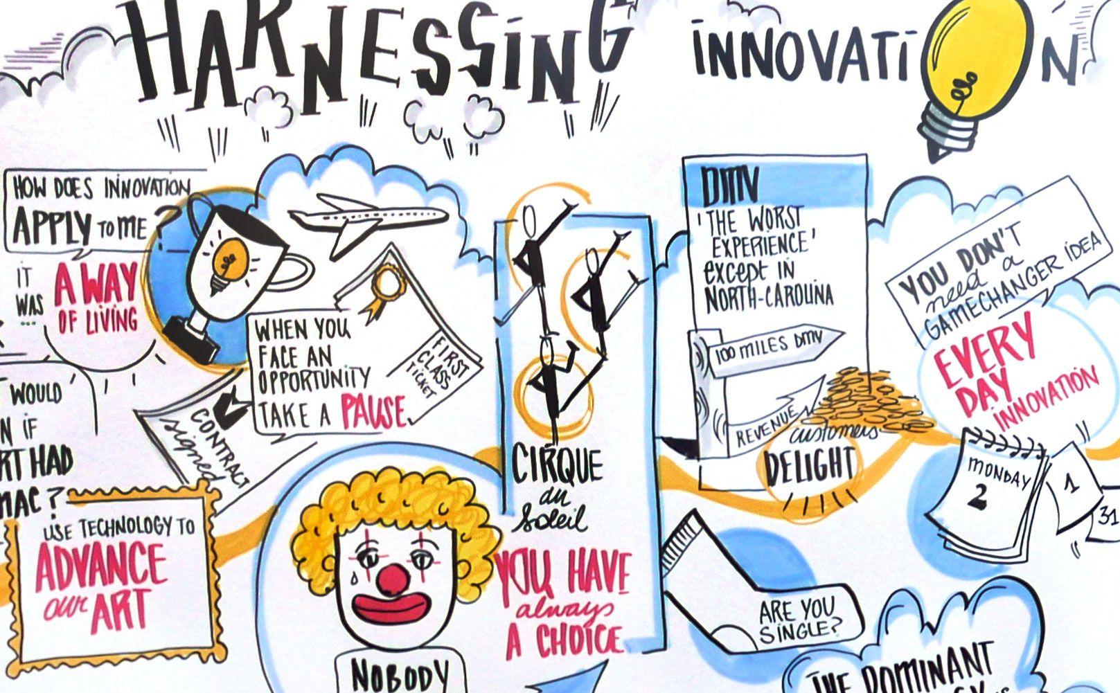 Inside Gartner Digital Marketing Conference 2017 Marketing