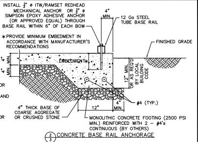 Pin by rod cobb on construction details pinterest rv for Slab foundation vs basement