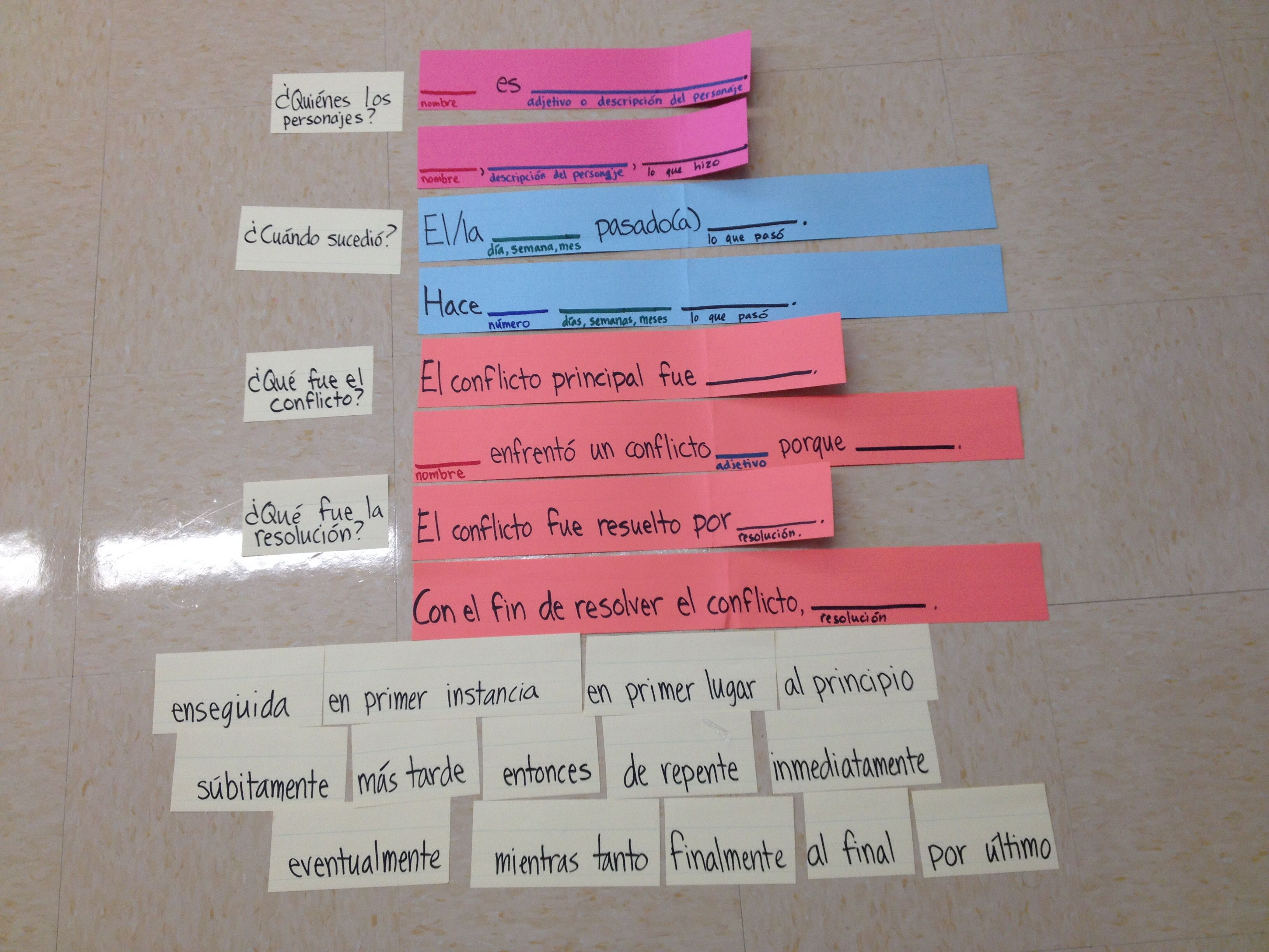 Sentence frames for describing text features. | Classroom Stuff ...