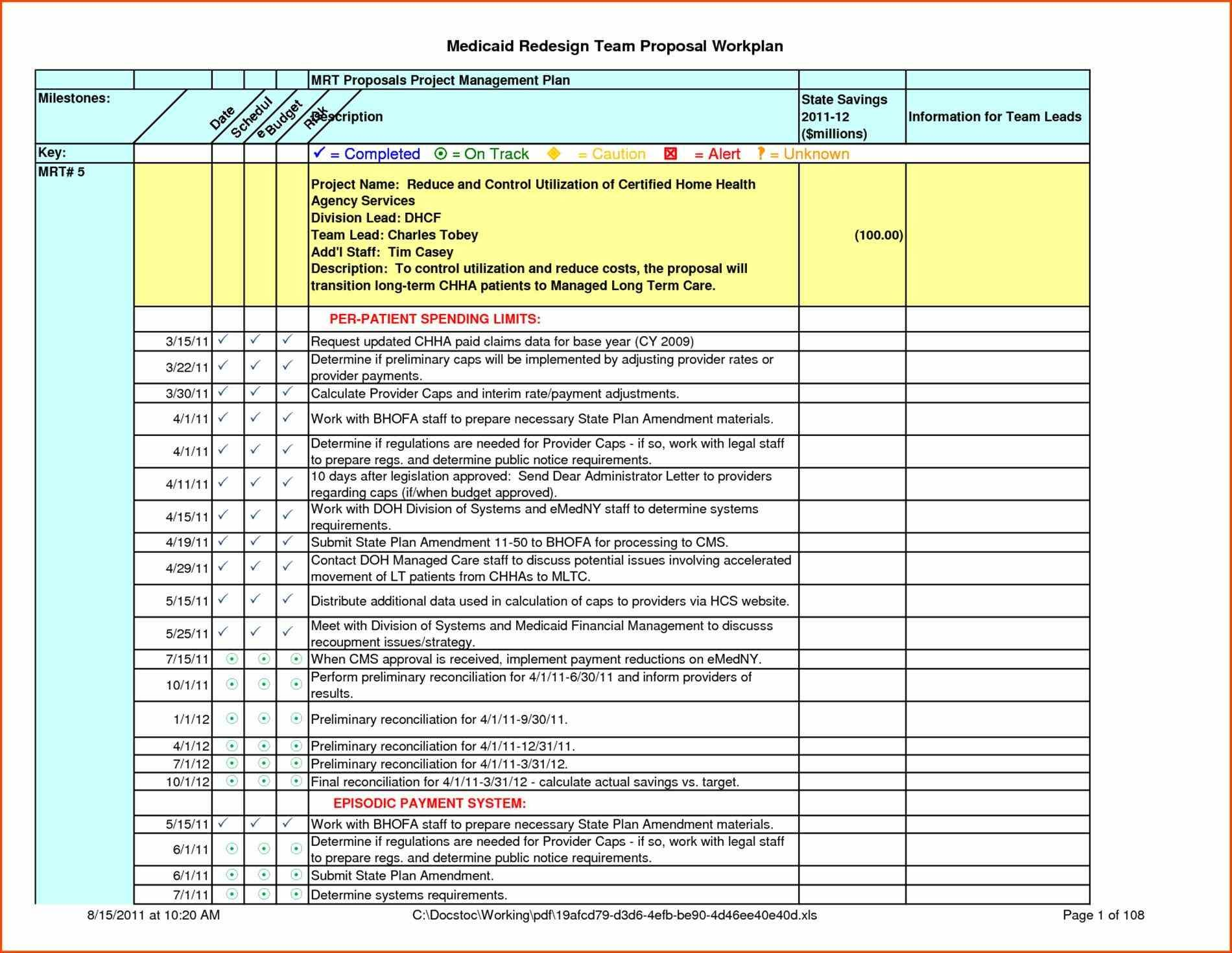 Template Images Project Format Cvtemplatedcom Project Work Plan
