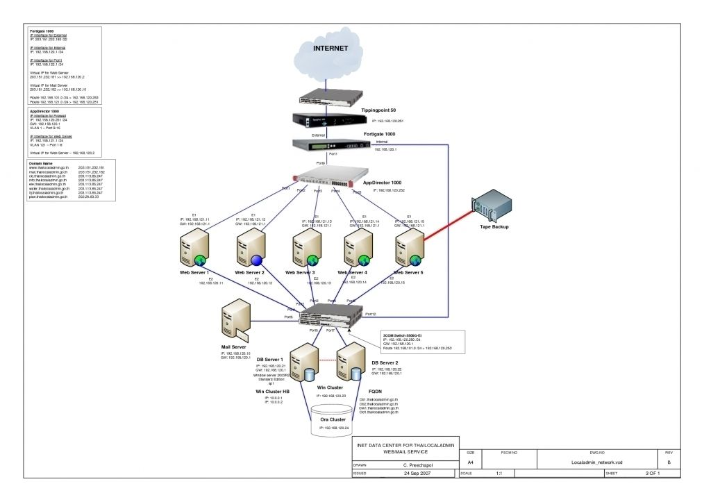 Visio Network Diagram Examples | Wiring Diagram on
