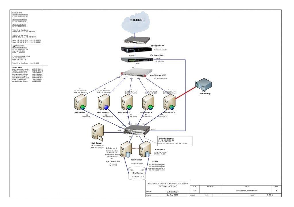 Visio Wiring Diagram Templates