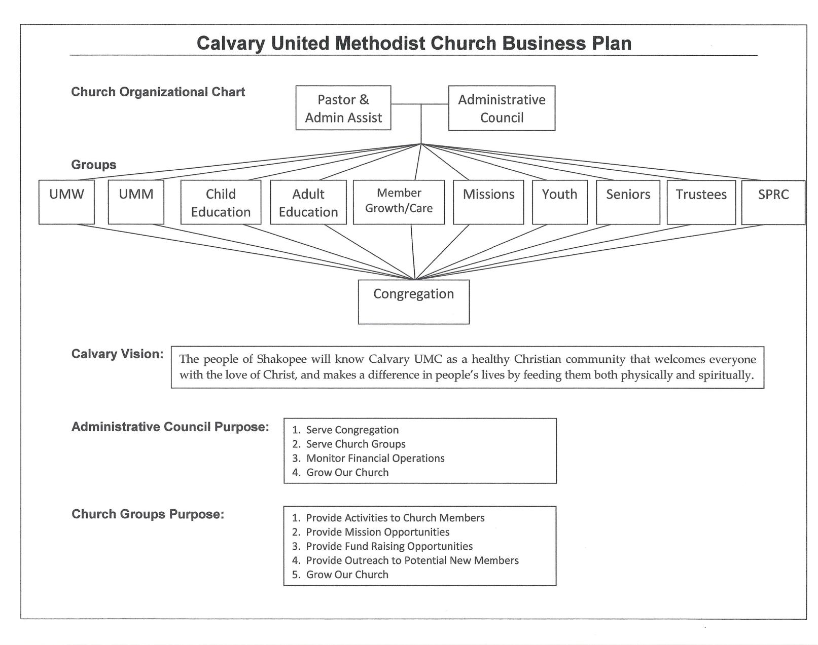 Church Organizational Structure United Methodist Church  Google