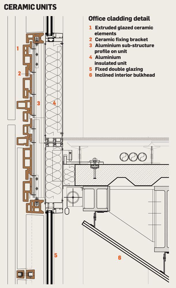 Wall Cladding Section Details : Rezultate imazhesh për barra passive system wall detail