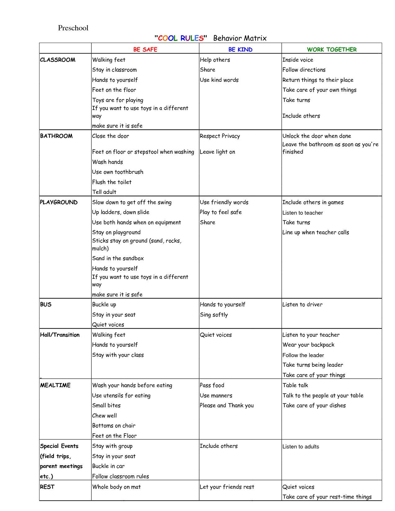 Preschool pbis cool rules behavior matrix pwpbis