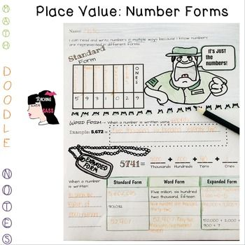 Doodle Math Notes Place Value Number Forms Standard Expanded