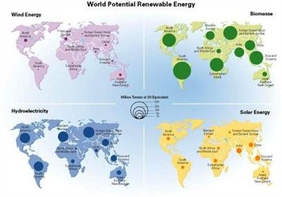 World Potential Renewable Energy Map Biomass Solar Wind Hydroelectricity Renewable Energy Hydro Electric Energy
