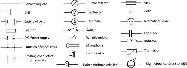 circuit symbols for a level ocr physics a png electronics rh pinterest com schematic symbols used in circuit diagrams electrical symbols used in circuit diagrams