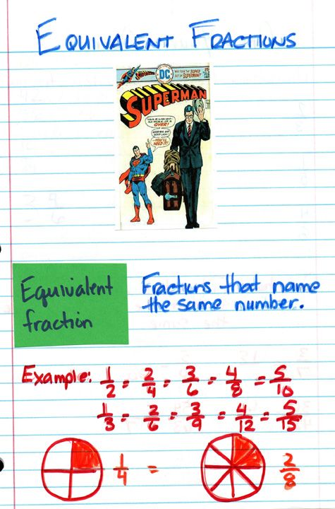 Interactive Math Notebook Examples Love How They Have A