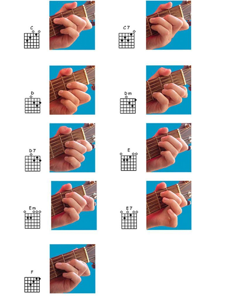 Guitar Chords With Pictures Learning To Play The Guitar