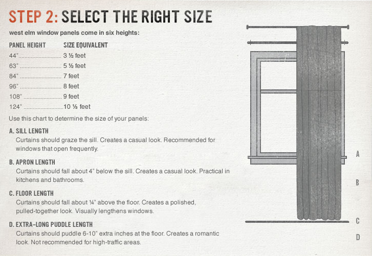 Curtain Length Information From West Elm