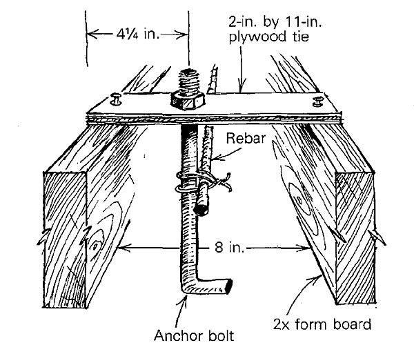 Anchor Bolt Spacers Anchor Bolt Bolt Framing Construction
