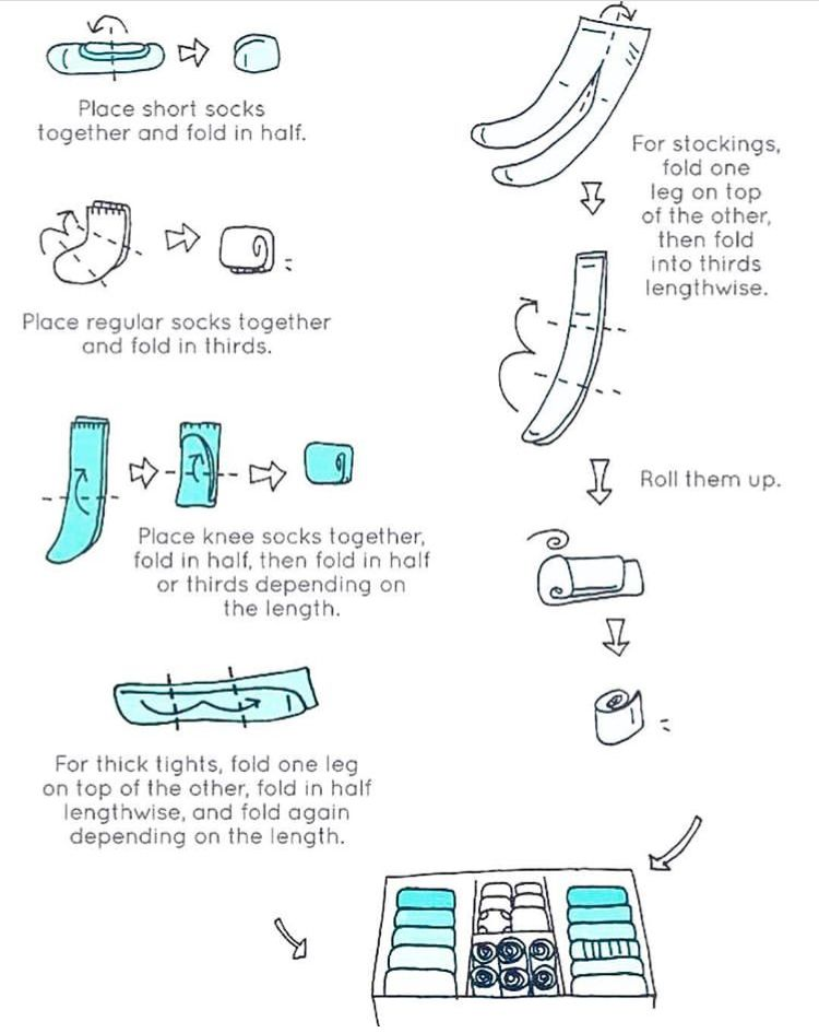 pin by davianna kim on organize stuff in 2019 konmari folding socks home organization