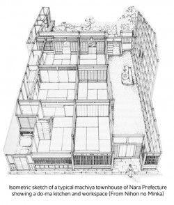ma place space void japan pinterest grundriss haus und architektur. Black Bedroom Furniture Sets. Home Design Ideas