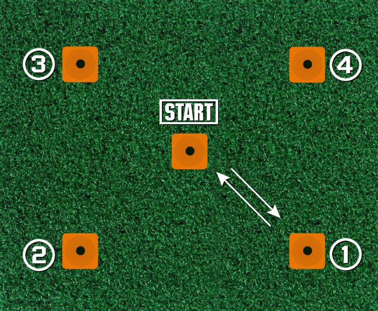 Photo of Softball Drills to Improve Change of Direction | PRO TIPS by DICK'S Sporting Goods
