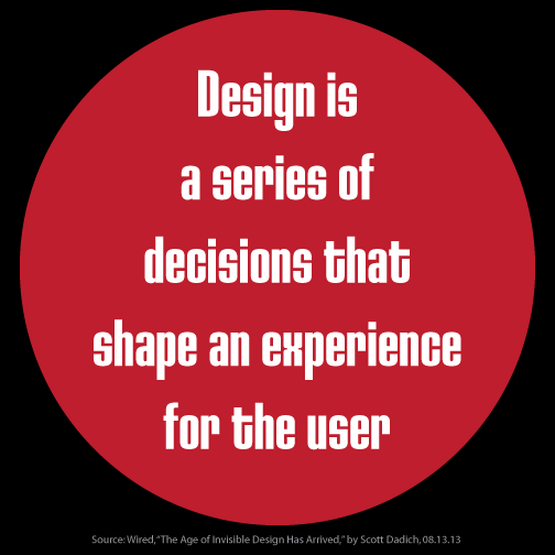 Design is a series of decisions that shape an experience for the user.