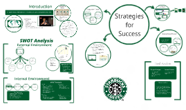 vertical integration in starbucks Starbucks ceo howard schultz announces retirement: 3 leadership lessons   differentiation is tough without vertical integration into the.