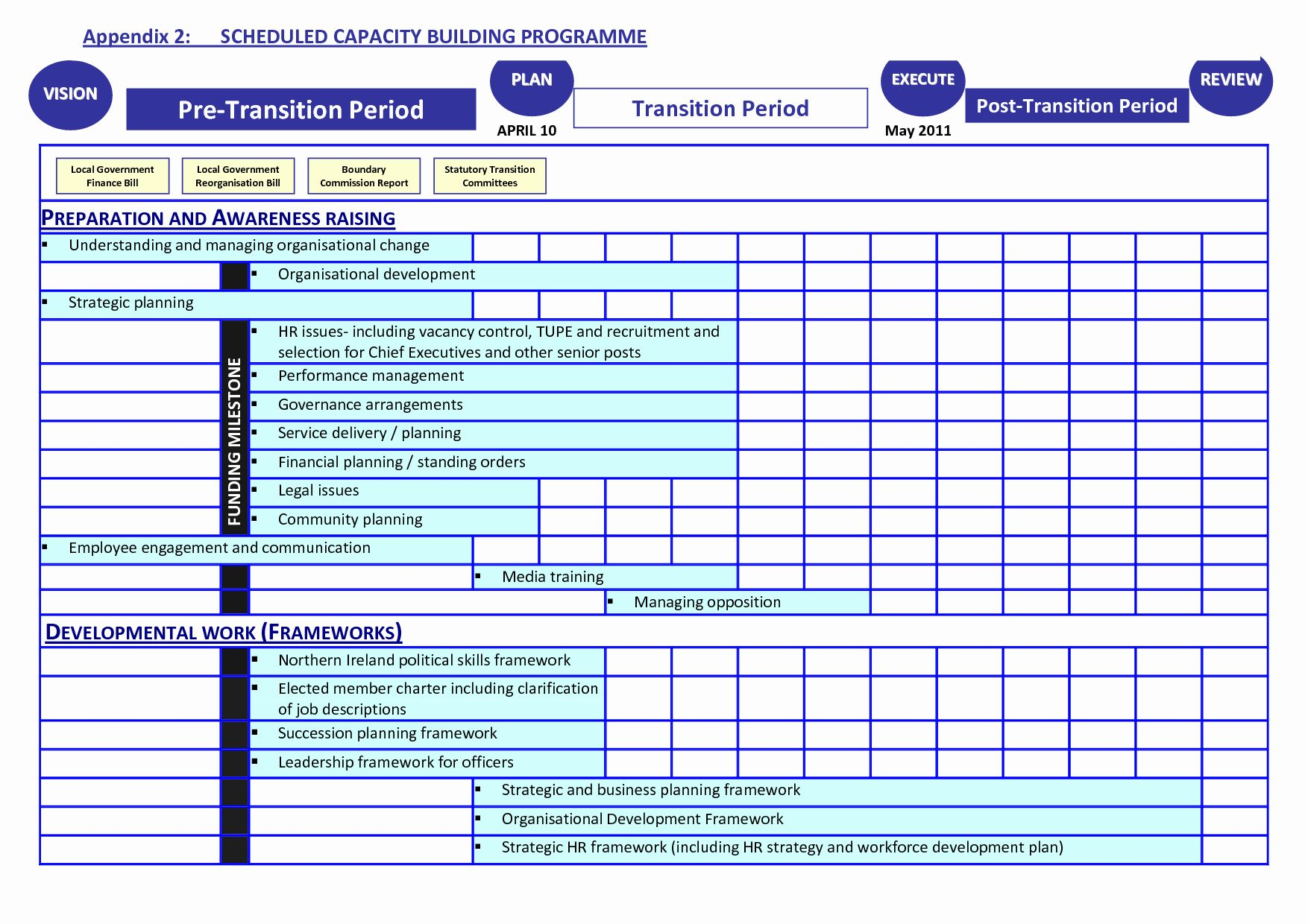 Business Transition Plan Template Lovely Transition Plan Template Business Plan Template How To Plan Simple Business Plan Template Project transition plan template excel