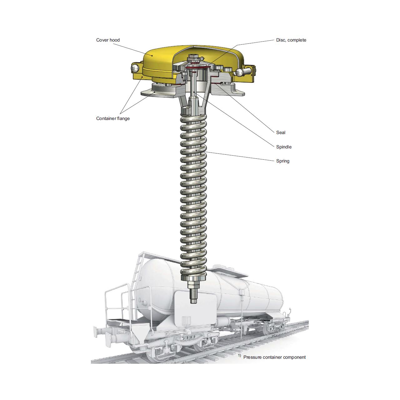 Niezgodka Type 12 Safety Valve Safety valve, Relief