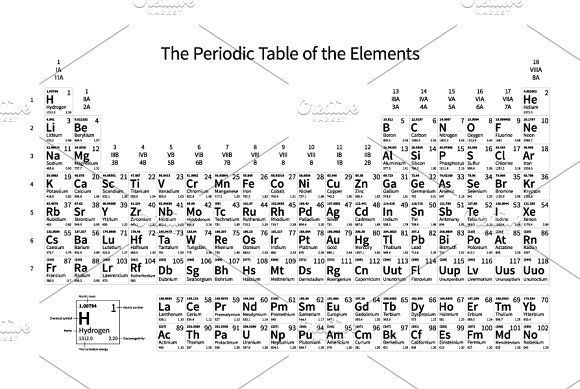 Periodic Table of the Elements by Evgeniy on @creativemarket B+B - best of periodic table with atomic mass