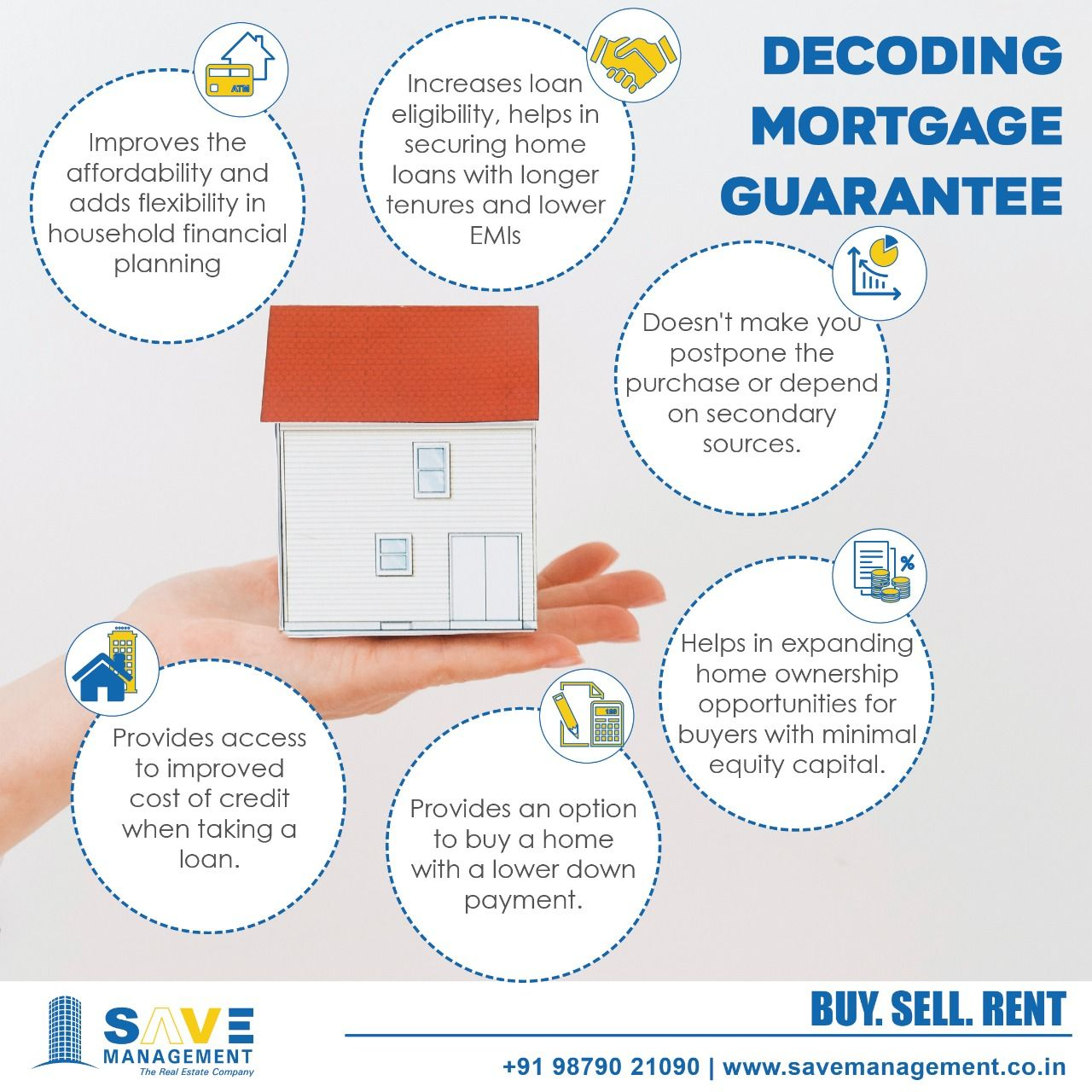 Mortgage Guarantee Is A Boost To Home Loan Lenders It Provides A Backstop Arrangement For Home Loan L Real Estate Management Commercial Property Mortgage Tips