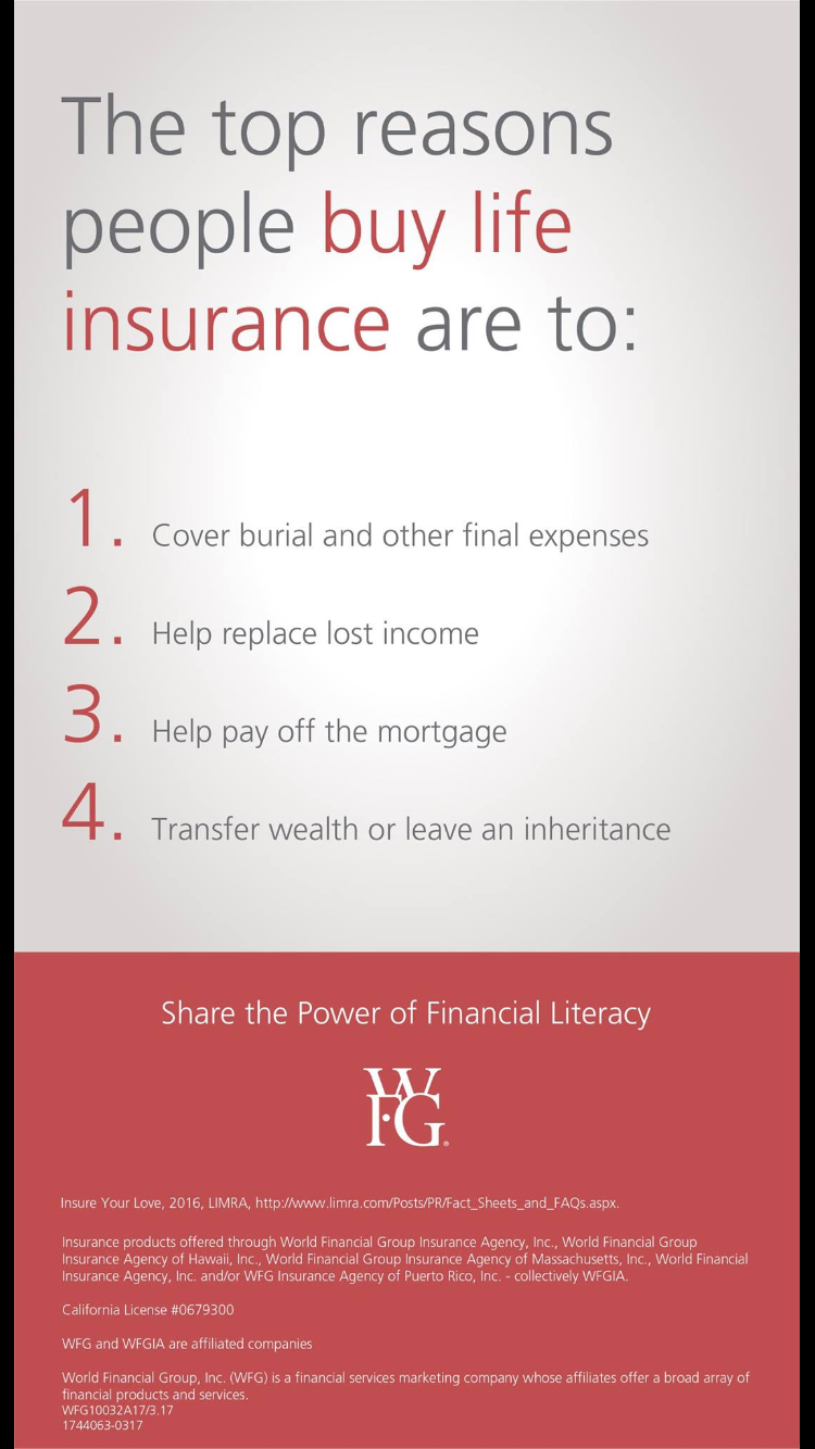 Why people buy life insurance | Life insurance quotes ...