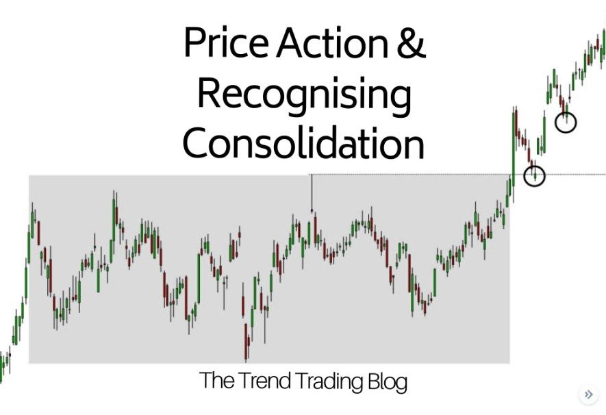 The Trend Trading Blog Follow Along My Journey As A Trend Trader
