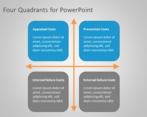 Free four quad diagram for powerpoint is a simple quadrant for 4 blocker template