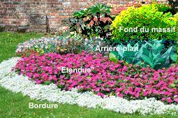 Jardin express vente en ligne de jeunes plants en for Vente en ligne plantes de jardin