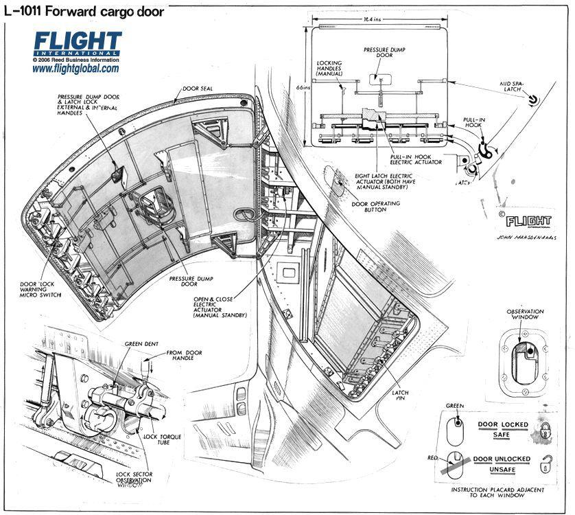 lockheed-l-1011-tristar-cargo-door-cutaway.jpg (  sc 1 st  Pinterest & lockheed-l-1011-tristar-cargo-door-cutaway.jpg (838×750) | Design ...