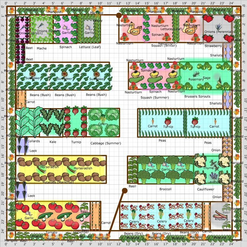 Garden Plan - 2013: Farmhouse 5 | Garden planning, App and ...